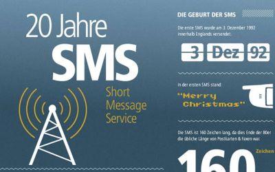 infografik_20_jahre_SMS_01