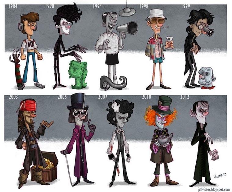 Comic: Evolution der Charaktere eines Schauspielers
