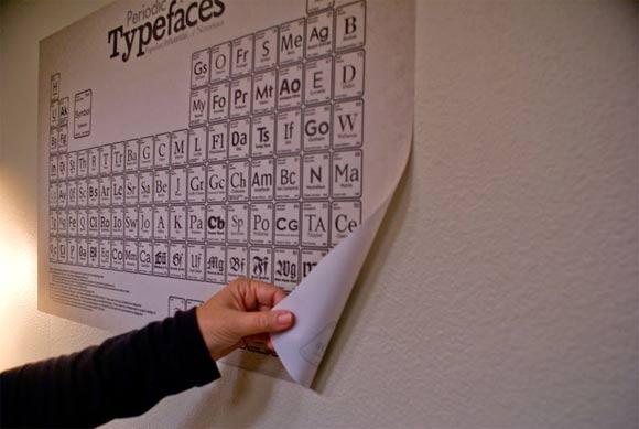 Periodensystem der Schriftarten