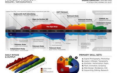 resume-infographicma580