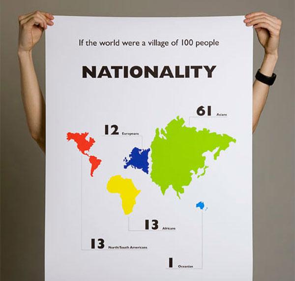 Infografiken: Die Welt ist ein Dorf