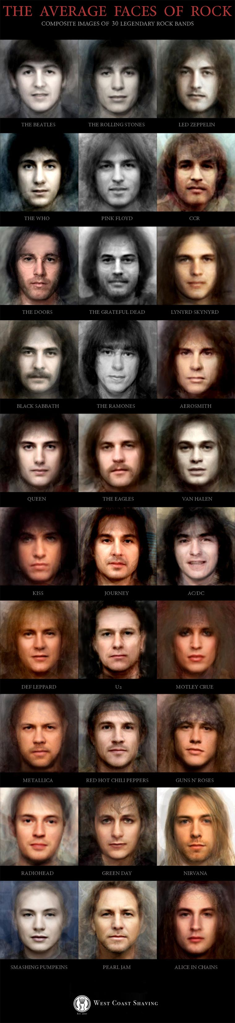Rockbands zu einer Person gemorpht faces-of-rock_02