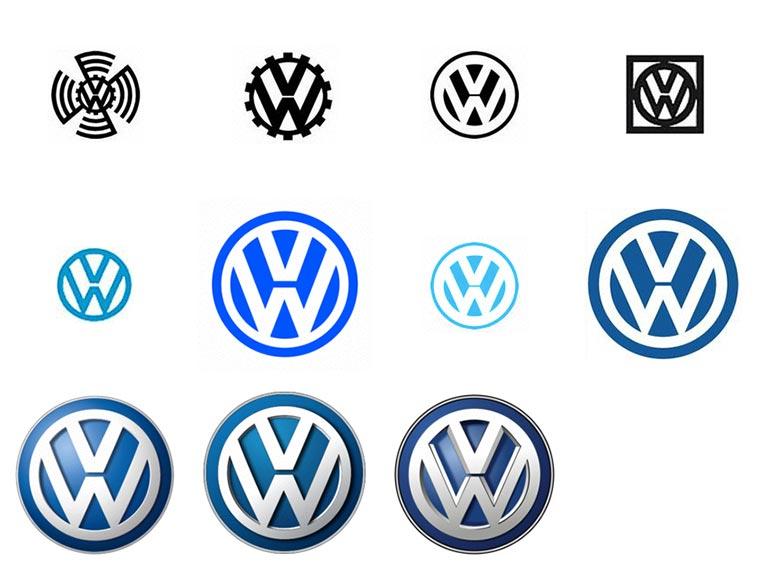 Logo-Veränderungen binnen 100 Jahren Volkswagen-Logos