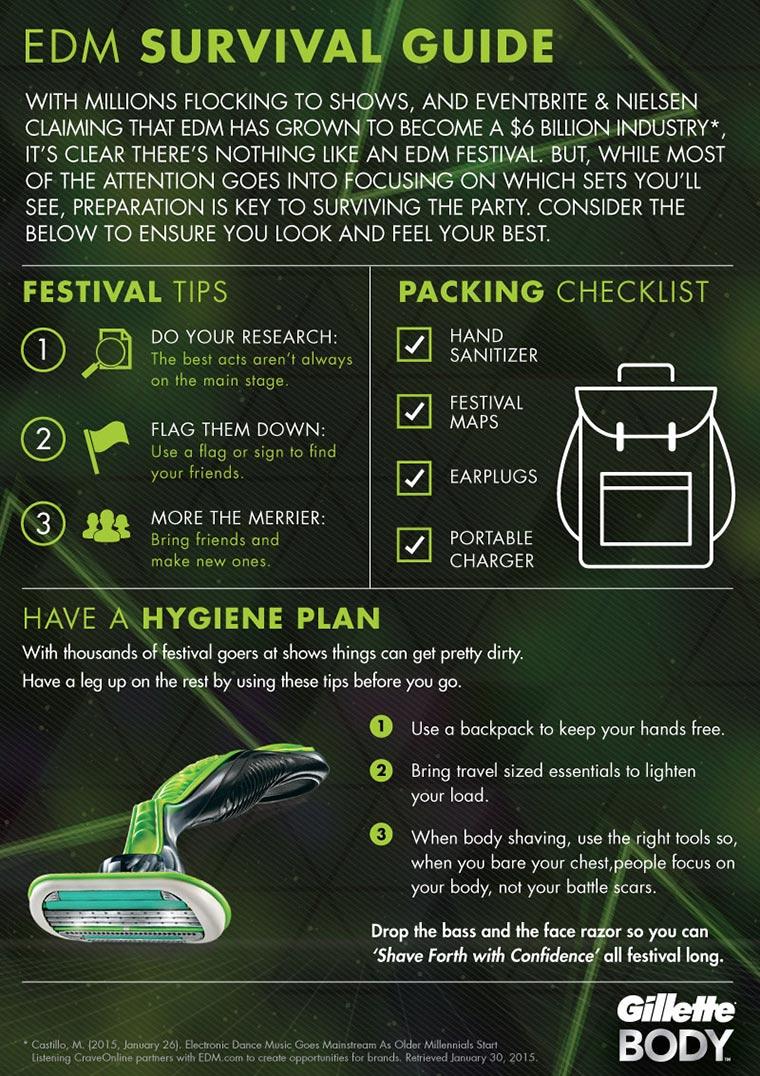 Tickets für das Splash! & Festival Survival Guide GilletteBODY_Festival-Survival-Guidejpg