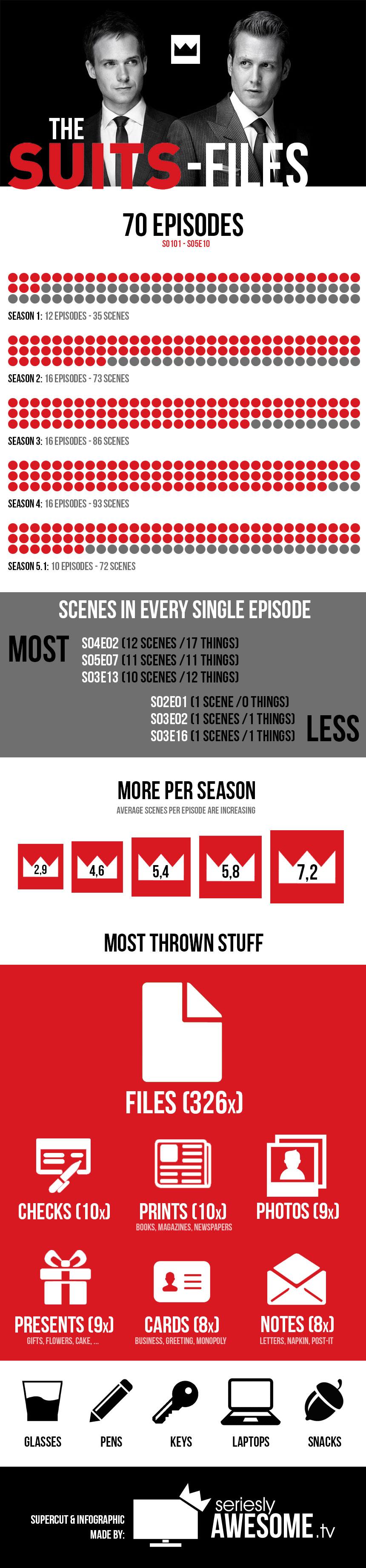 Suits-Files-Infografik