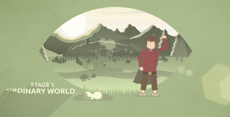 In 12 Schritten zur Helden-Geschichte The-Heros-Journey