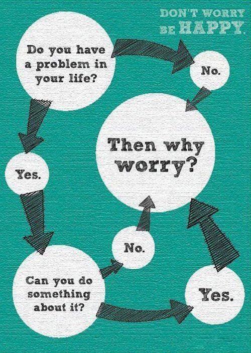 Deshalb brauchst du dir nie Sorgen zu machen! why-worry2