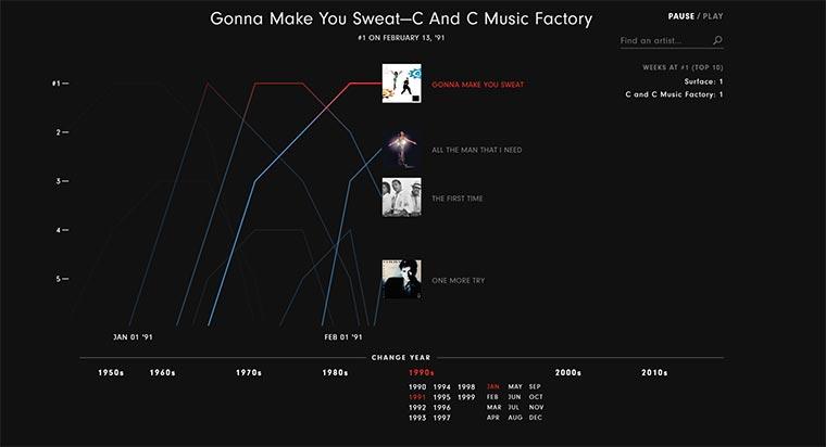 Interaktiv durch die Musikgeschichte hören