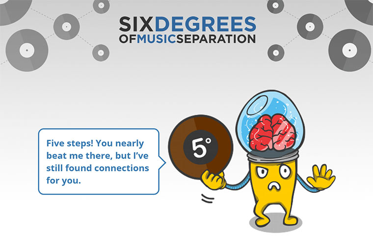Six Degrees of Music