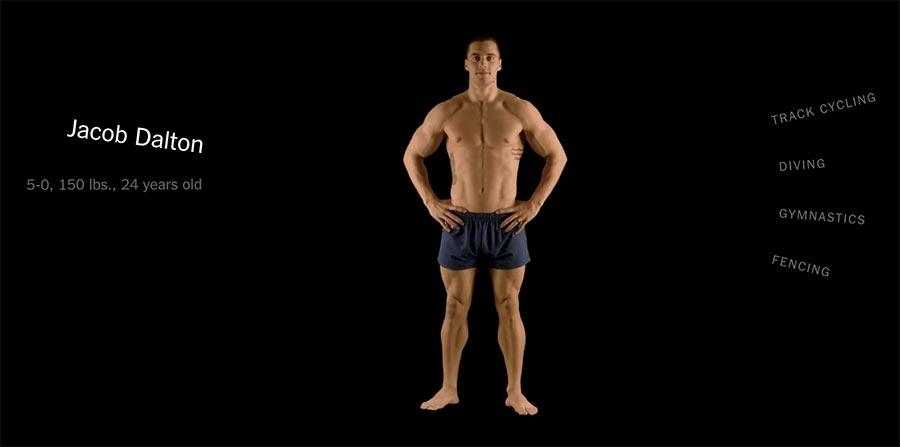 Errate die Disziplin anhand des Olympioniken-Körpers