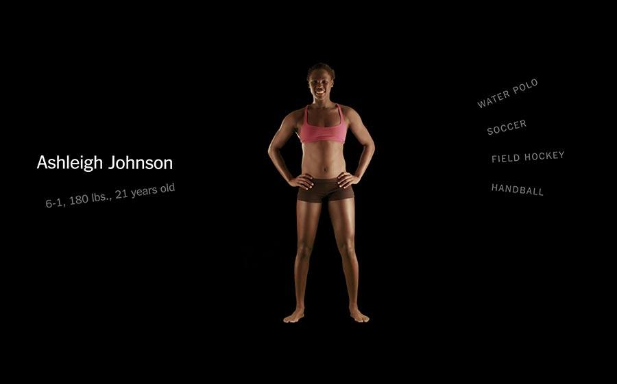 Errate die Disziplin anhand des Olympioniken-Körpers olympic-bodies_02