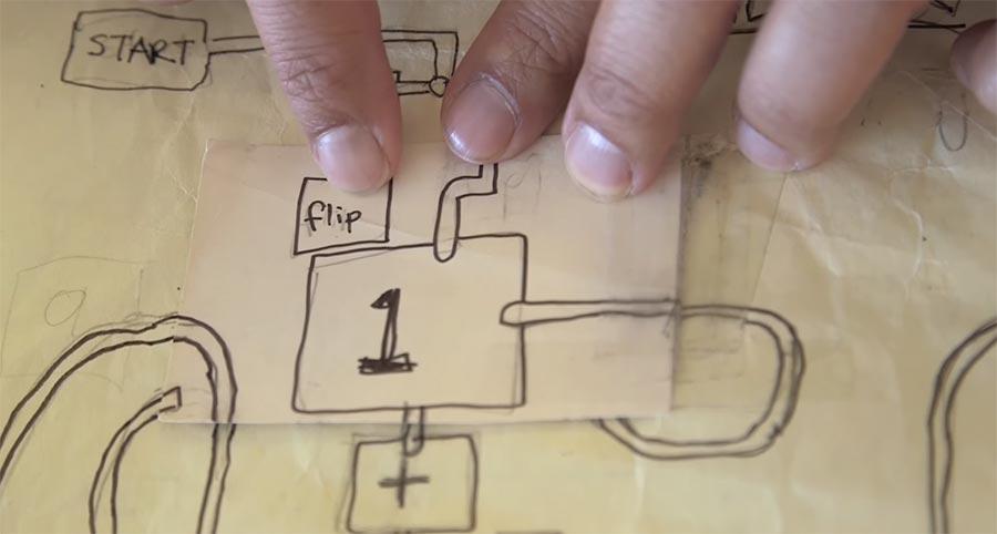 Funktionierender Taschenrechner aus Papier