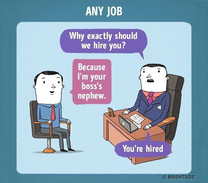 Wie Vorstellungsgespräche bei Weltmarken ablaufen job-interviews-leonid-khan_07