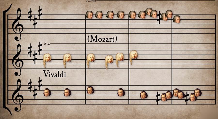 Classical Music Mashup II classical-music-mashup2