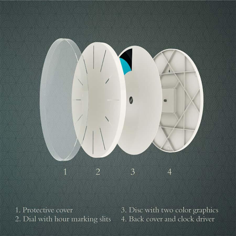Wanduhr mit Ladebalken statt Minutenzeiger obligatory-designer-clock_03
