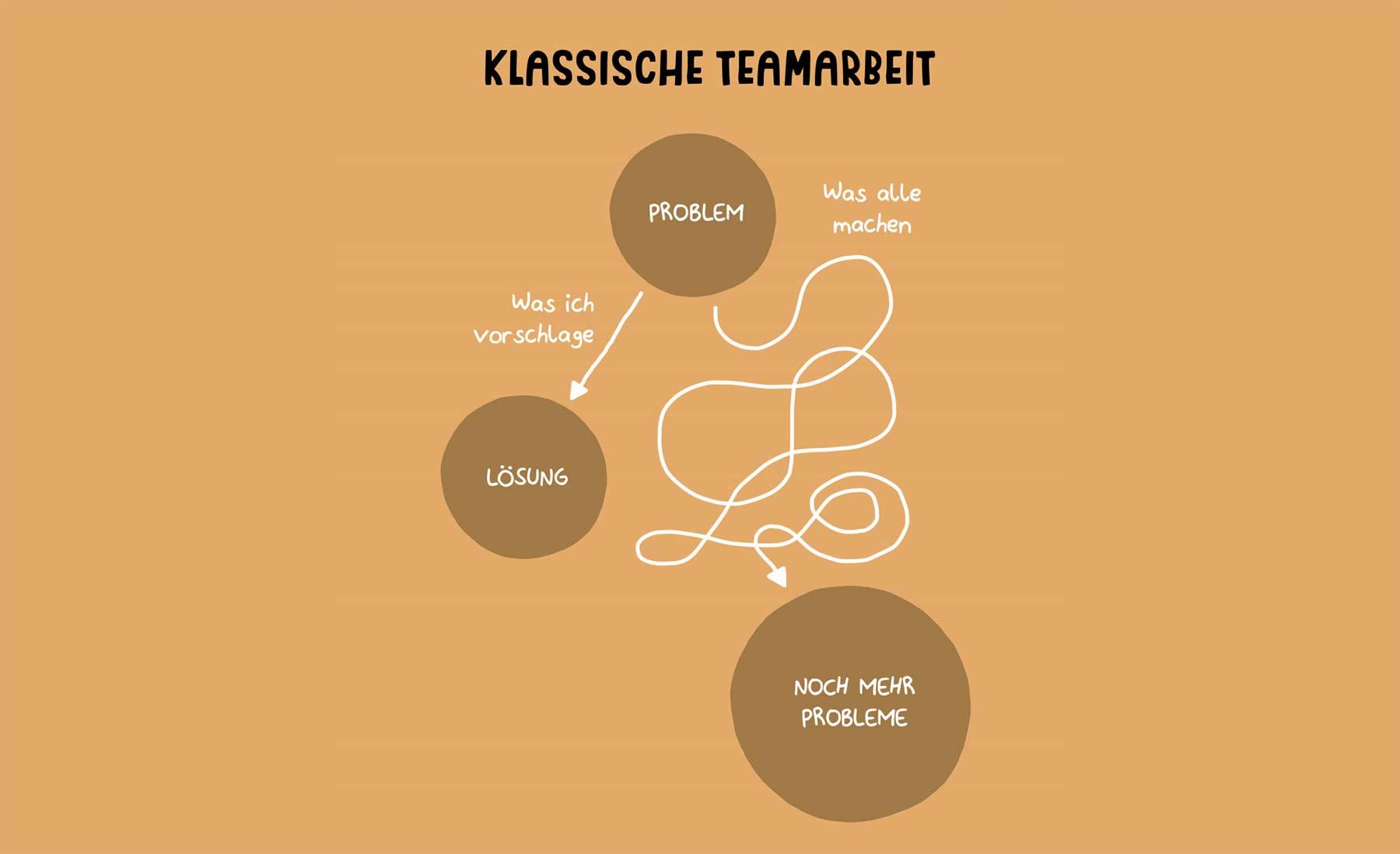 Nico Fauser erklärt den Irrsinn des Lebens in Grafiken Was-wir-denken-wenn-wir-uns-ein-ei-kochen-Nico-Fauser_01