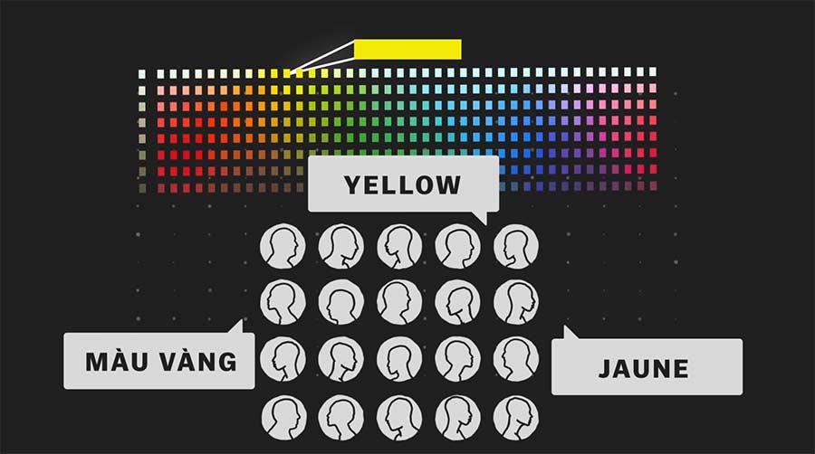 So unterschiedlich werden Farben auf der Welt benannt internationale-farbenlehre
