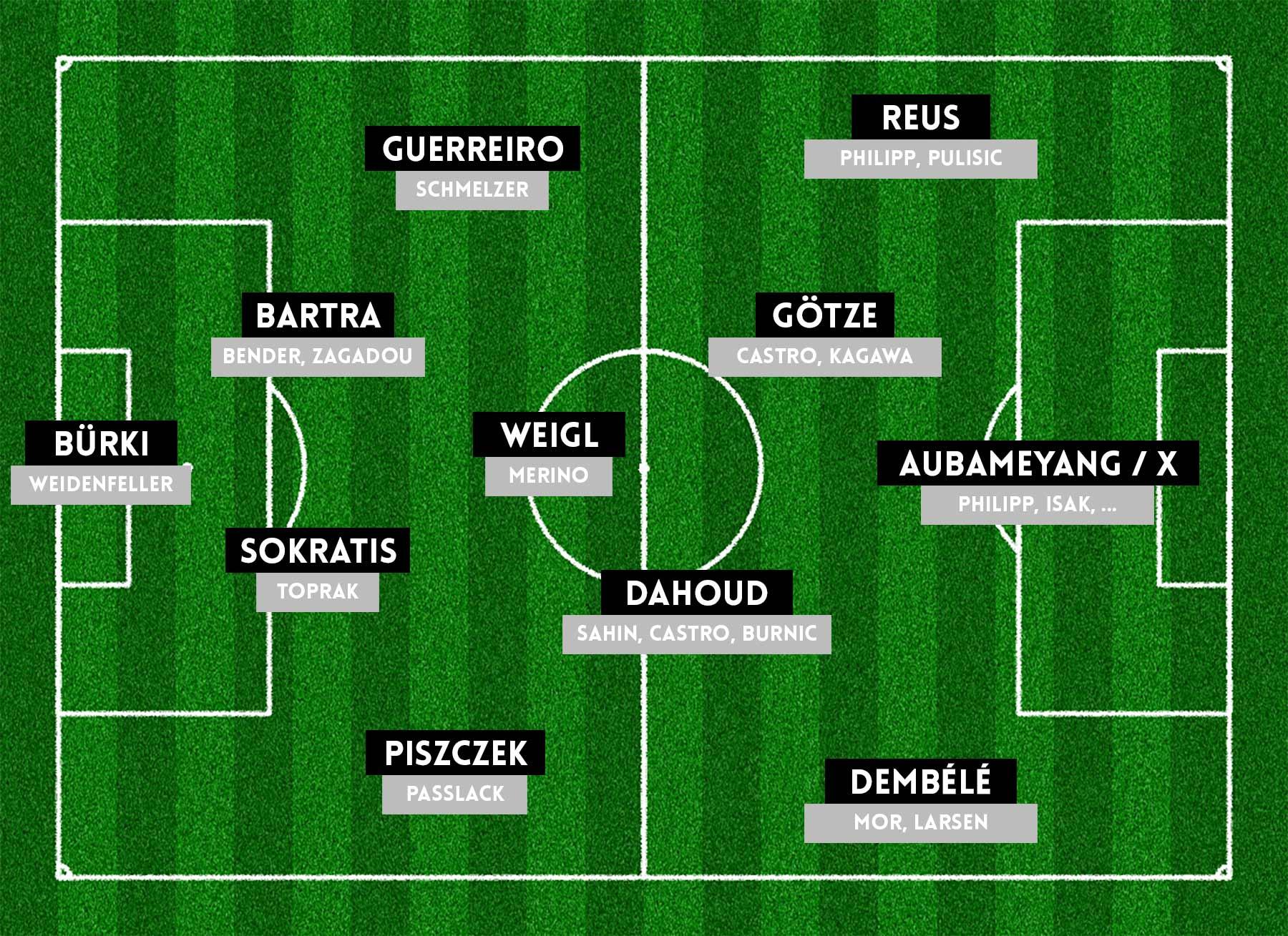 Quo vadis, Borussia Dortmund? bvb-mannschaft
