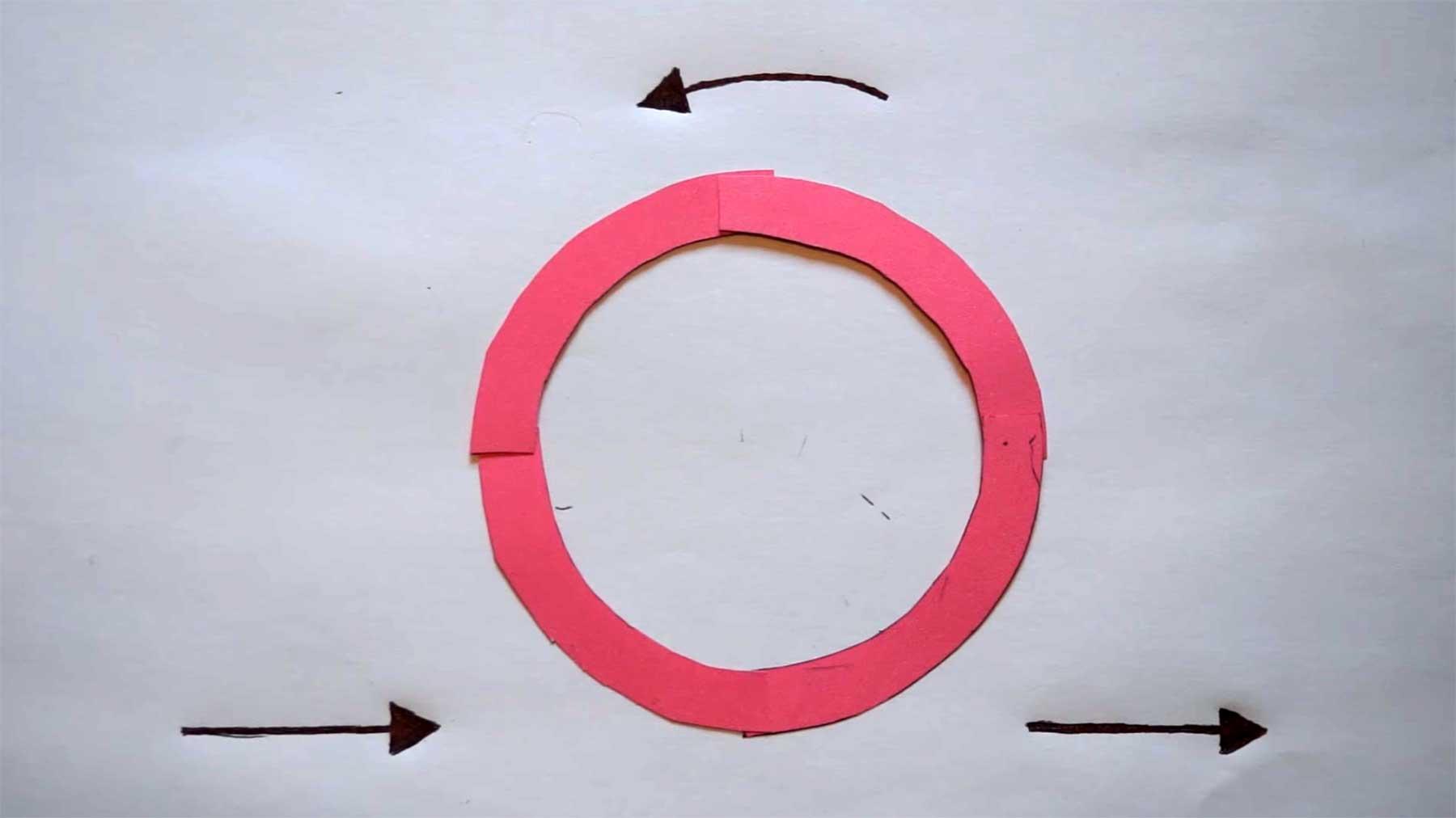 Deshalb sind Loopings keine perfekten Kreise