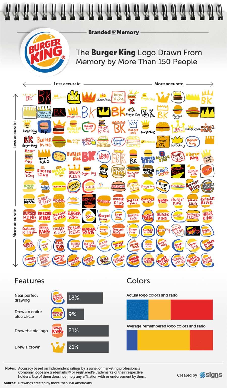 Wenn 156 Leute versuchen, Logos zu malen branded-in-memory-markenlogos-nachgemalt_04