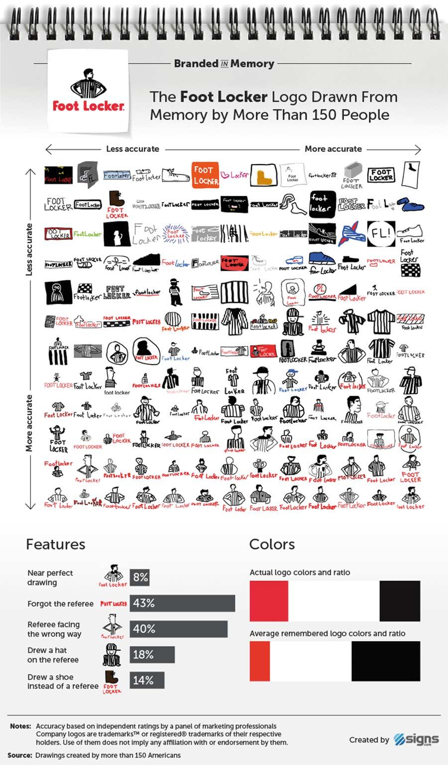 Wenn 156 Leute versuchen, Logos zu malen branded-in-memory-markenlogos-nachgemalt_07
