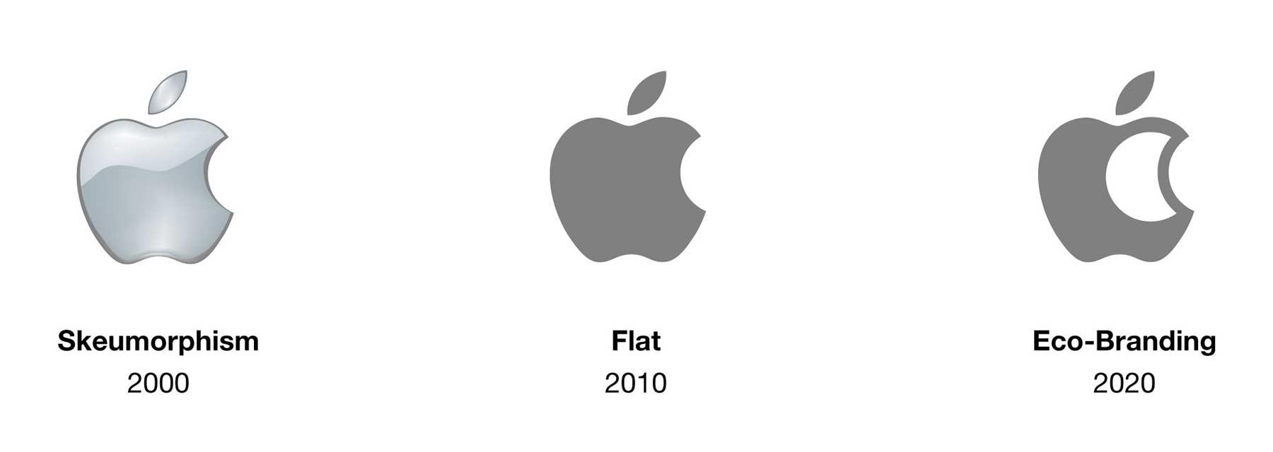 Reduzierte Markenlogos zur Einsparung von Druckertinte ecobranding-logos_02