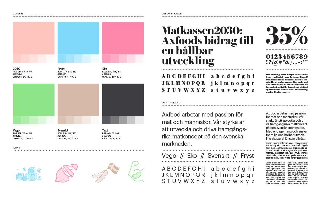 Typografie mit Essen Mat2030_03