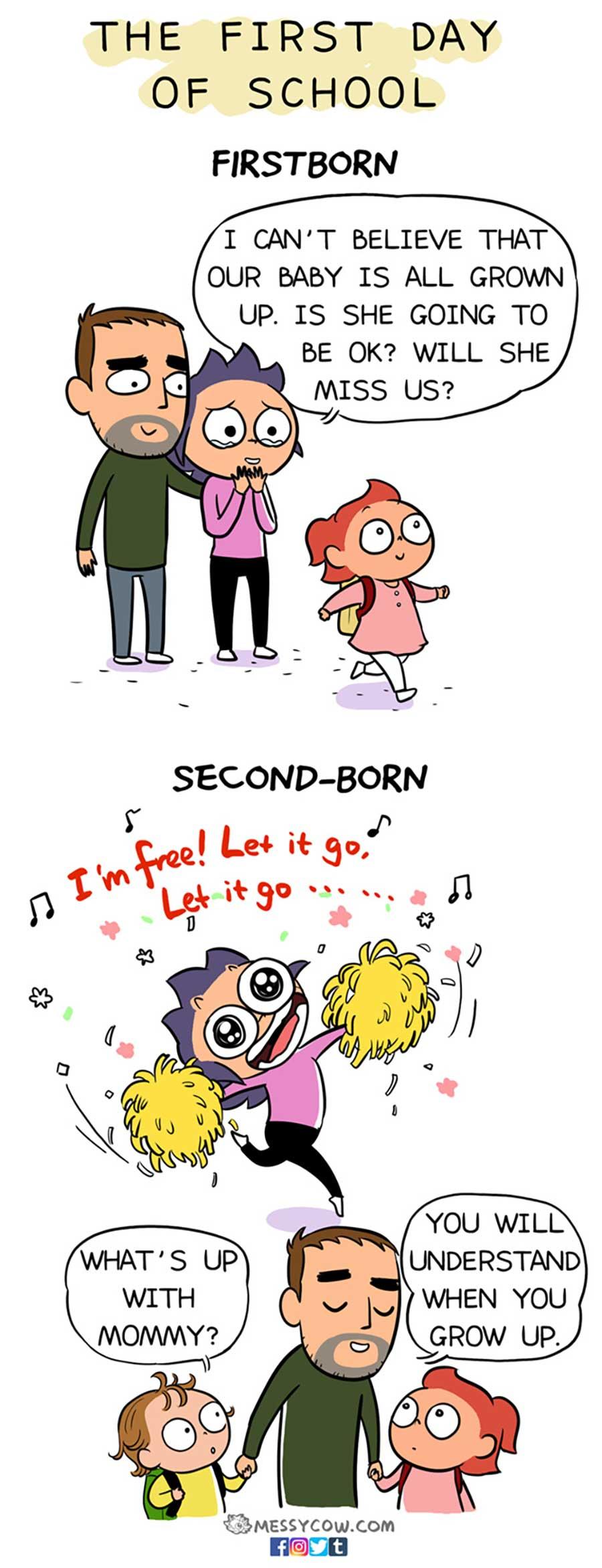 Erstes vs. zweites Kind erstgeborenes-vs-zweites-kind_messy-cow_04