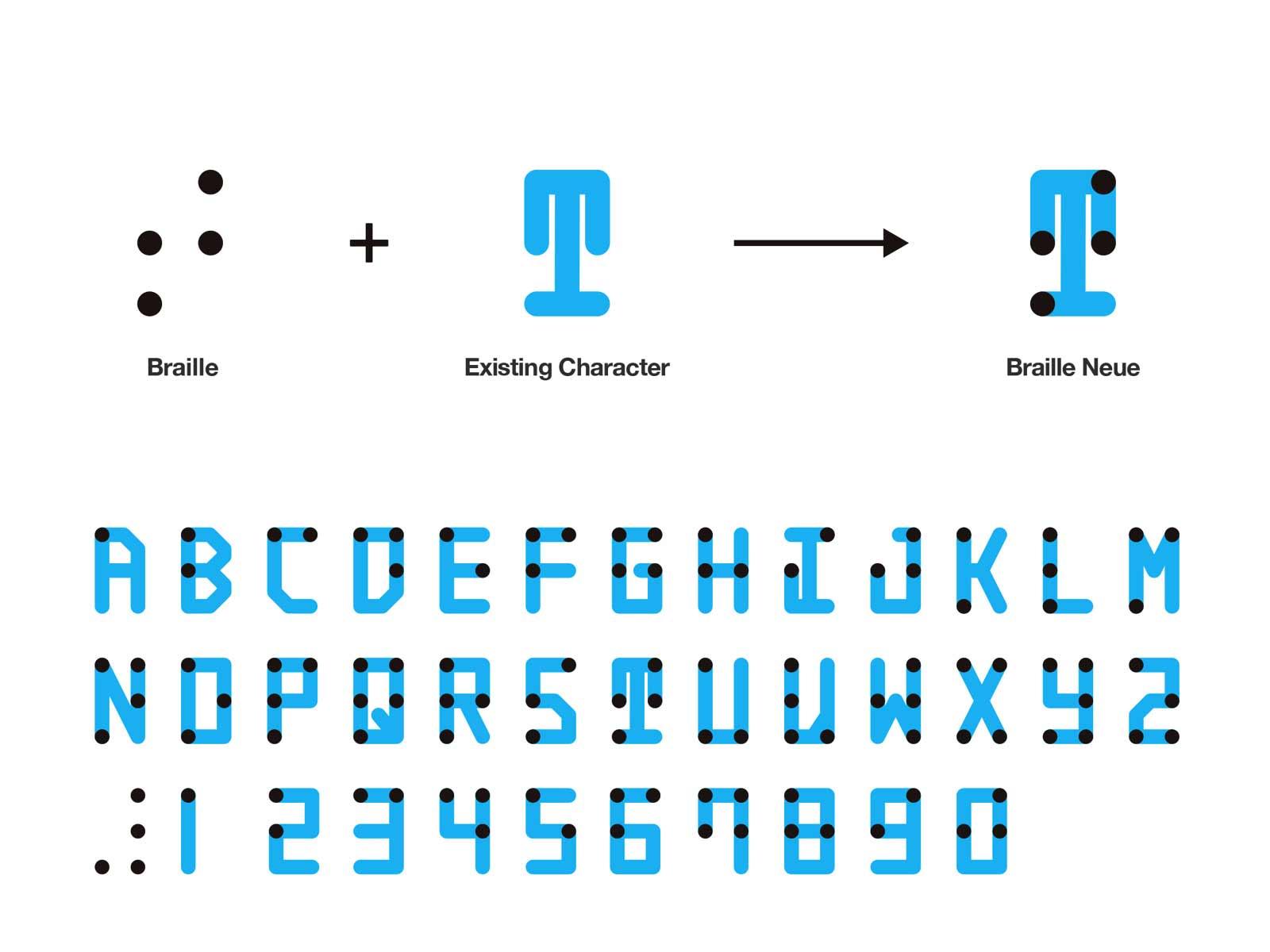 Für alle lesbare Blindenschrift Braille-Neue-schriftart_02