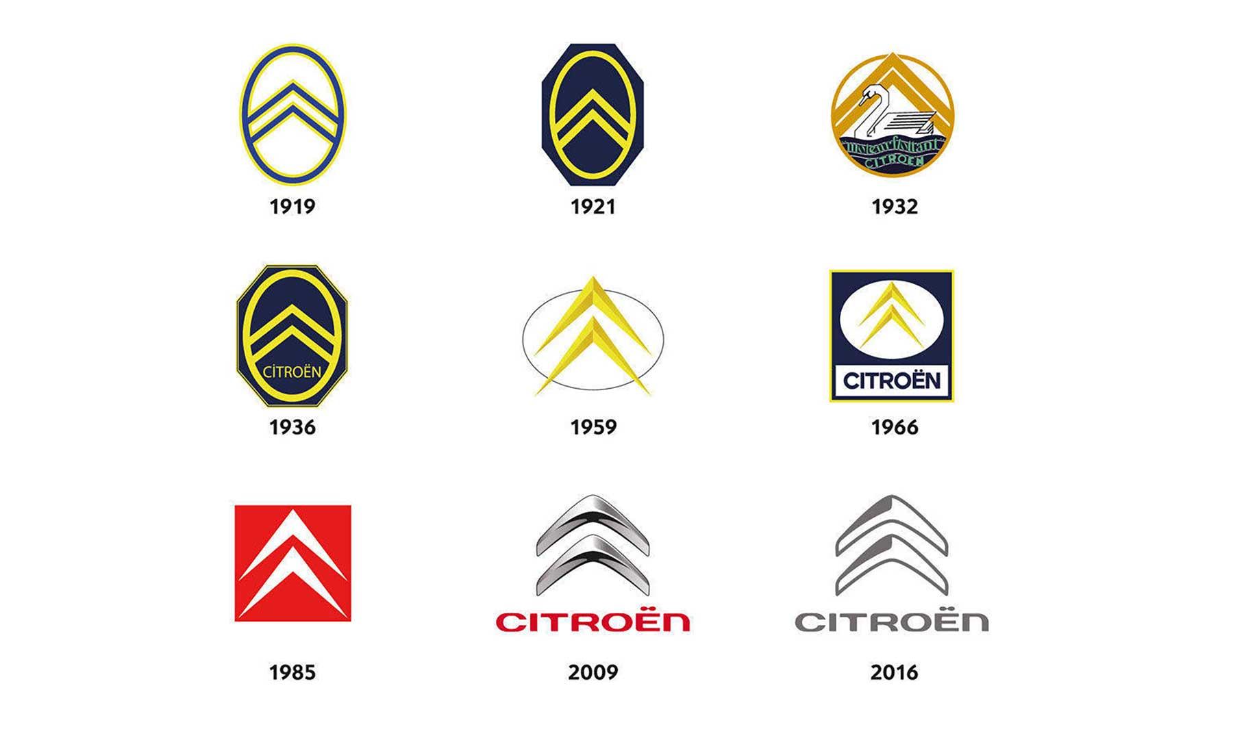 Eine fast 100-jährige Reise nach Freiheit citroen-logo-evolution