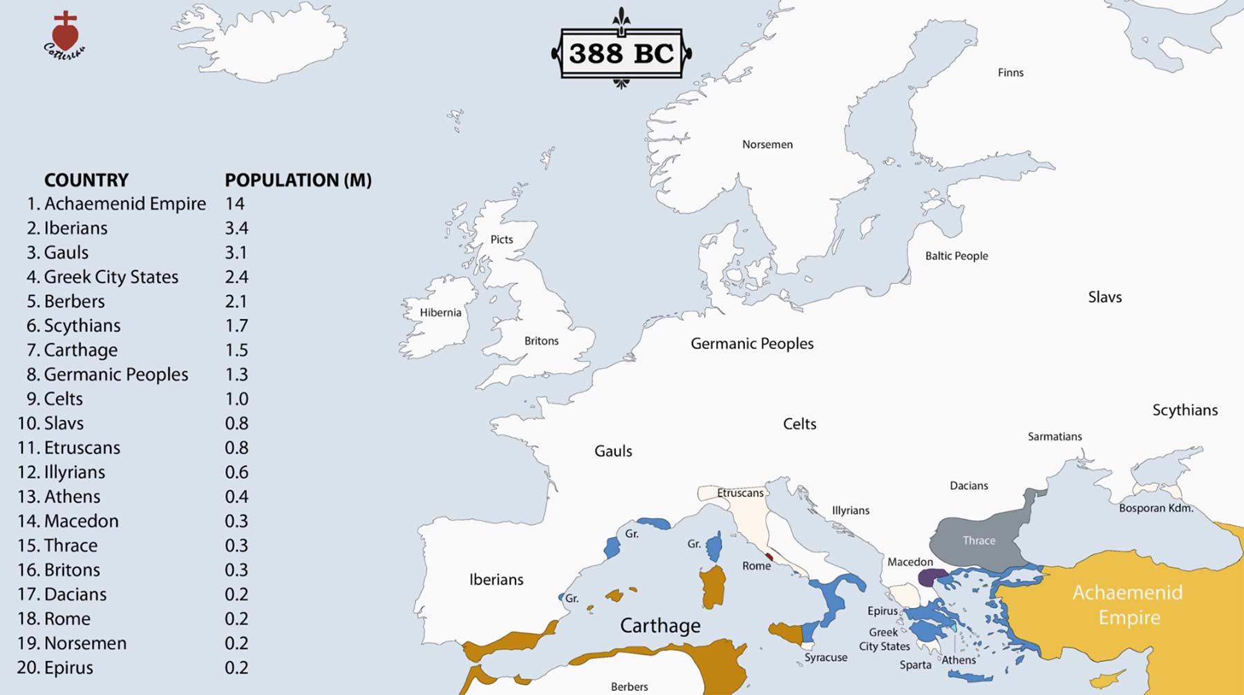 Die Entwicklung der Europa-Bevölkerung