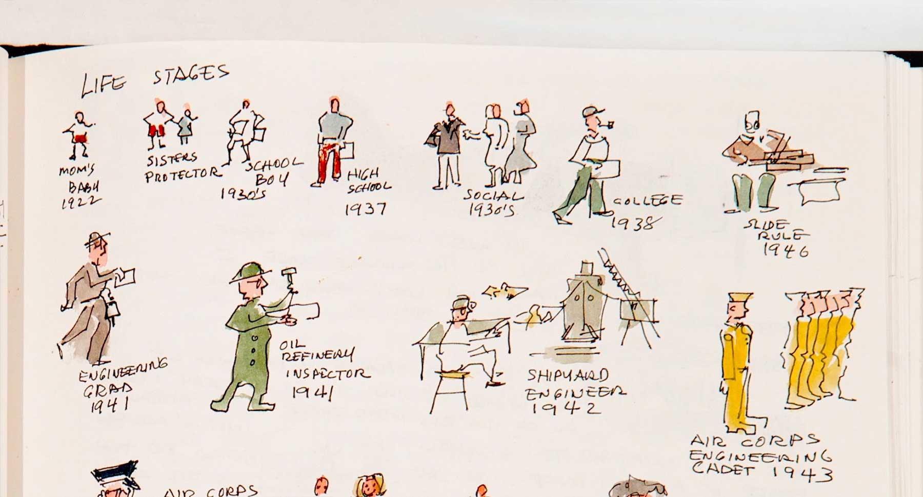 Colin Levy hat das Notizen- und Skizzenbuch seines Opas aufbereitet