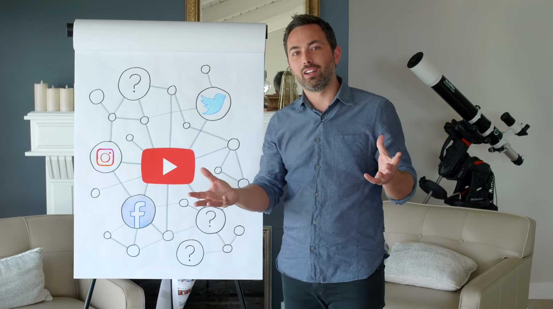 Wie ein Video viral wird so-gehen-videos-viral