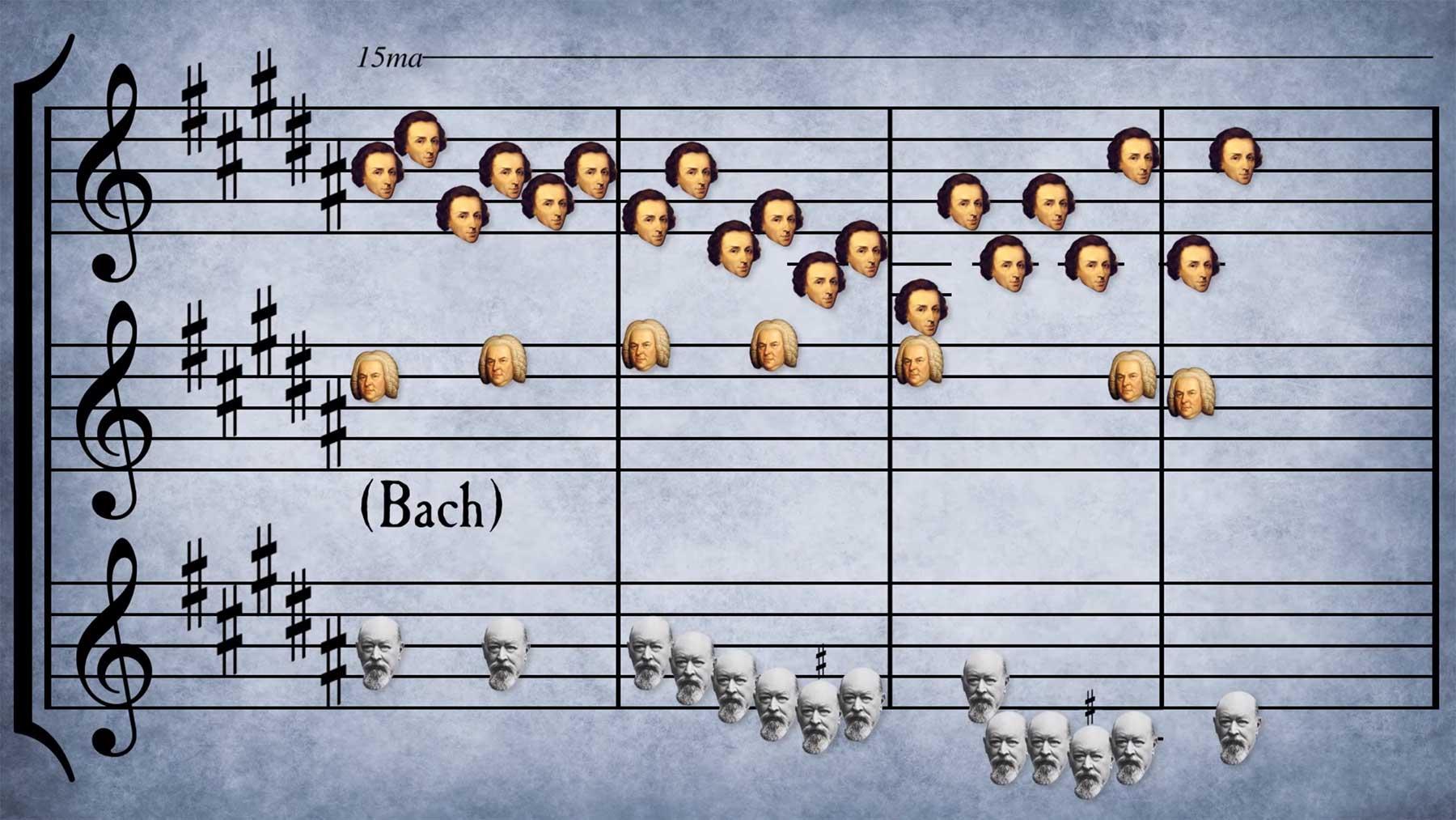 Classical Music Mashup III klassik-musik-mashp-3