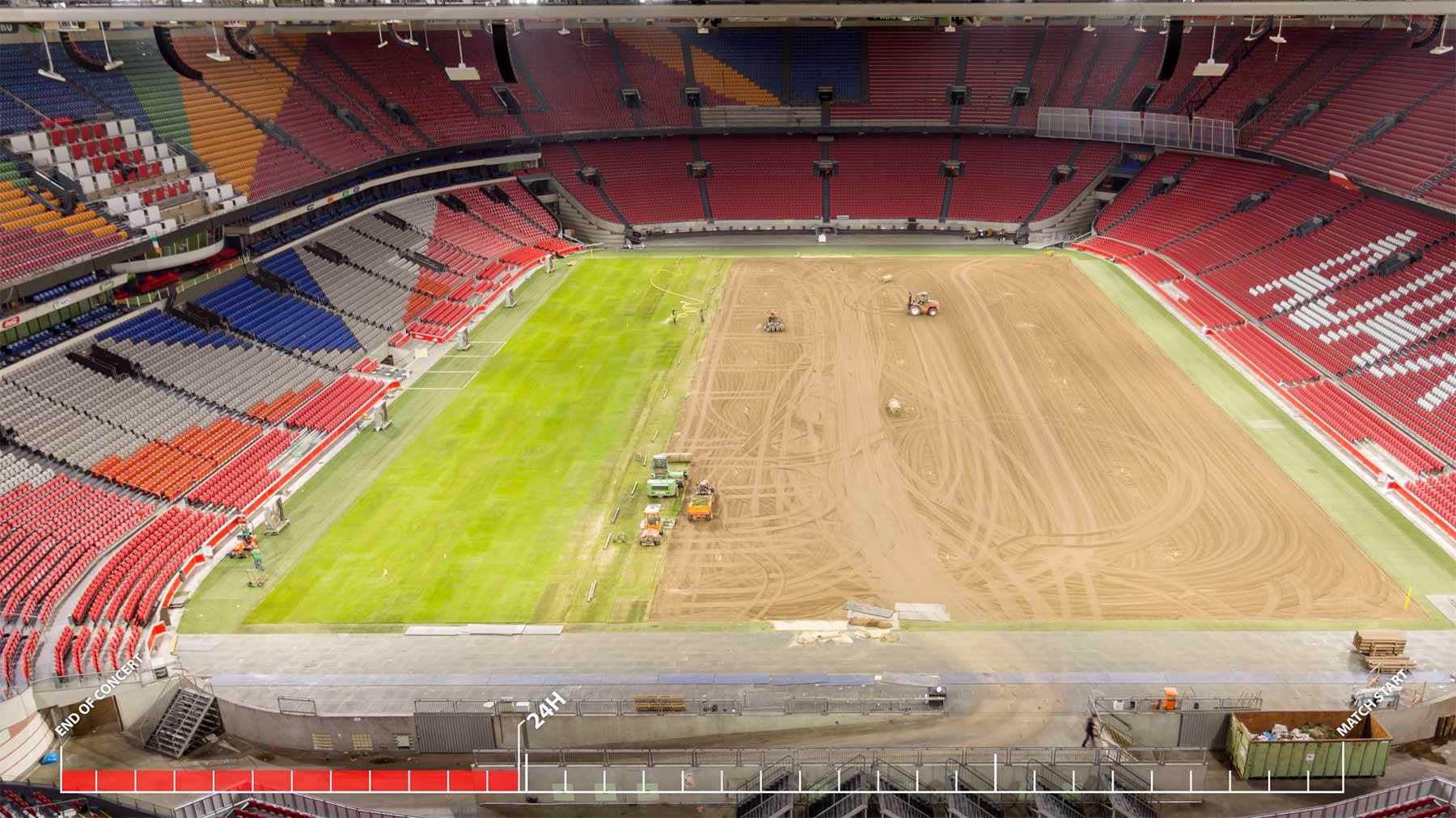 Timelapse: Stadionumbau von Konzert zu Fußballspiel