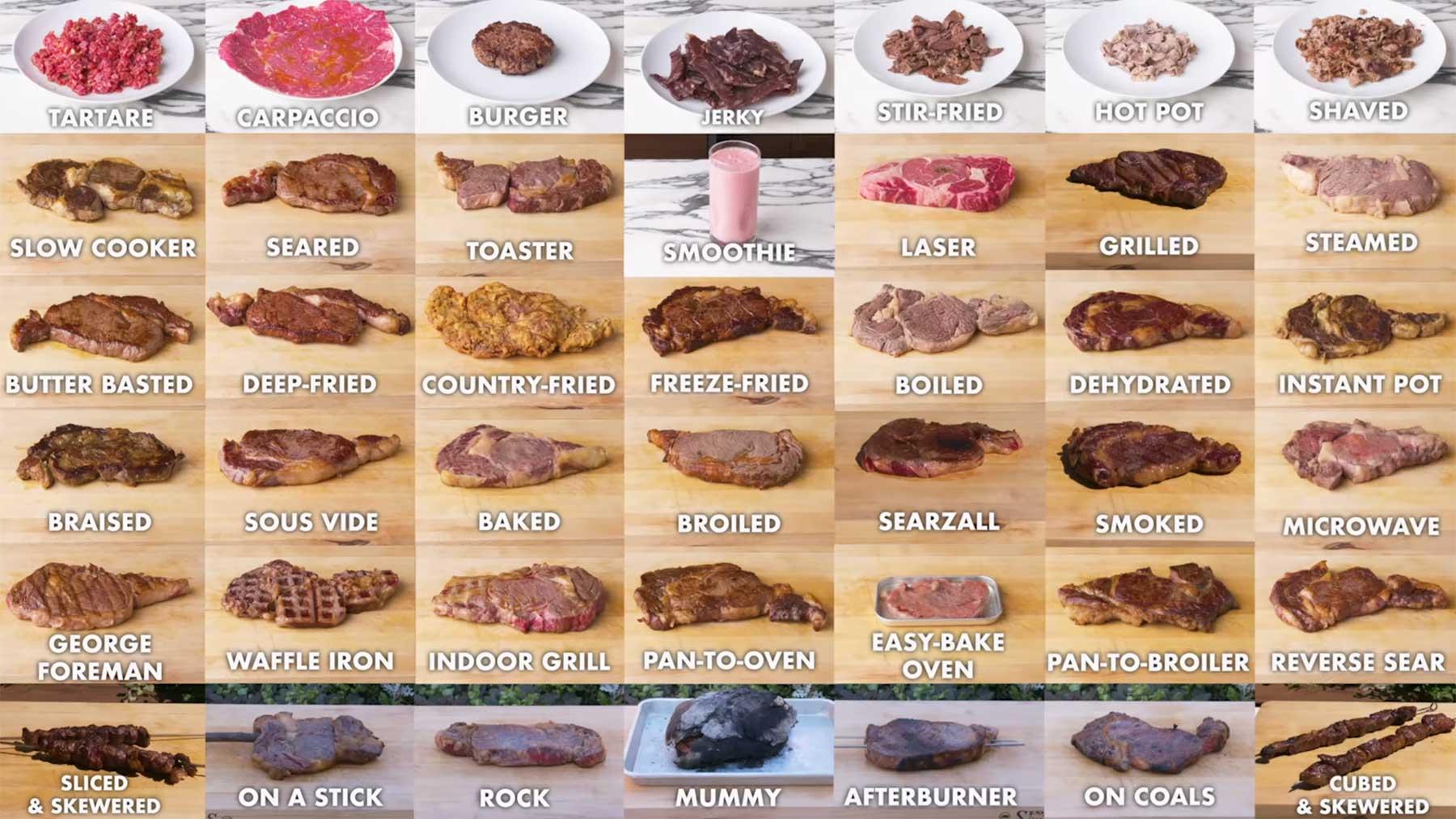 43 Wege, ein Steak zuzubereiten