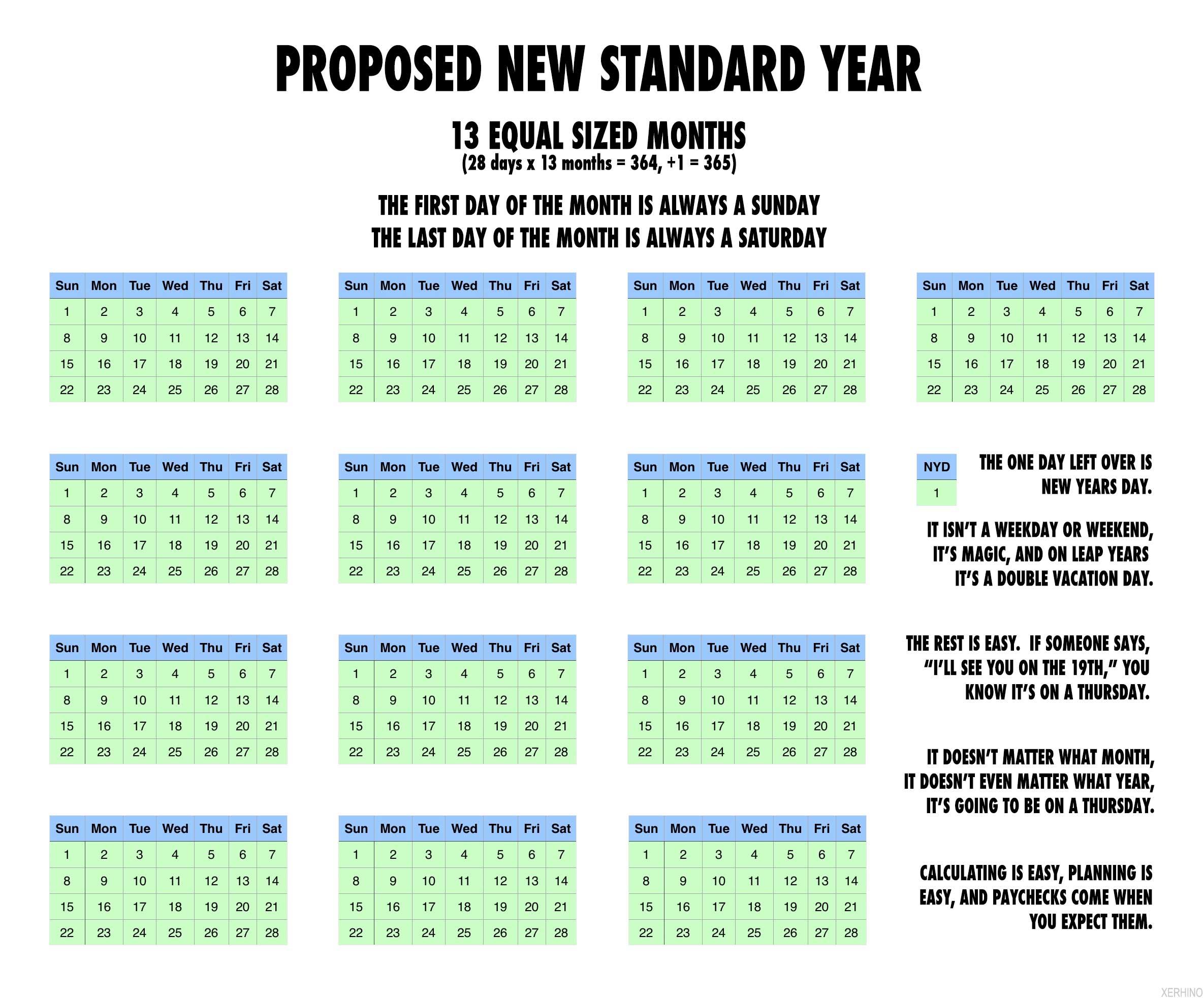 Wie wäre es mit einem Kalender mit 13 gleichlangen Monaten? International-Fixed-Calendar