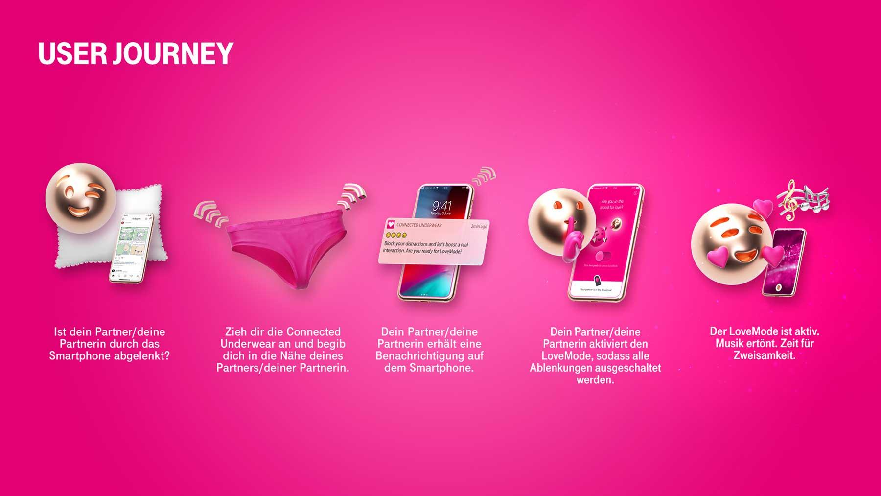 """Gewinnt """"Connected Underwear"""": Smartphone-Blocker für mehr Zeit zu zweit love-magenta-connected-underwear-valentinstag_03"""