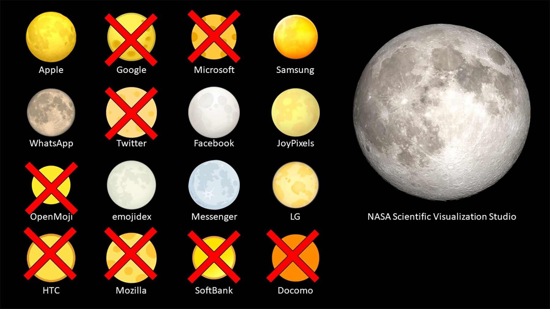 🪐-Analyse: Wie wissenschaftlich korrekt sind die diversen Saturn- und Mond-Emojis? analyse-mond-emojis_00