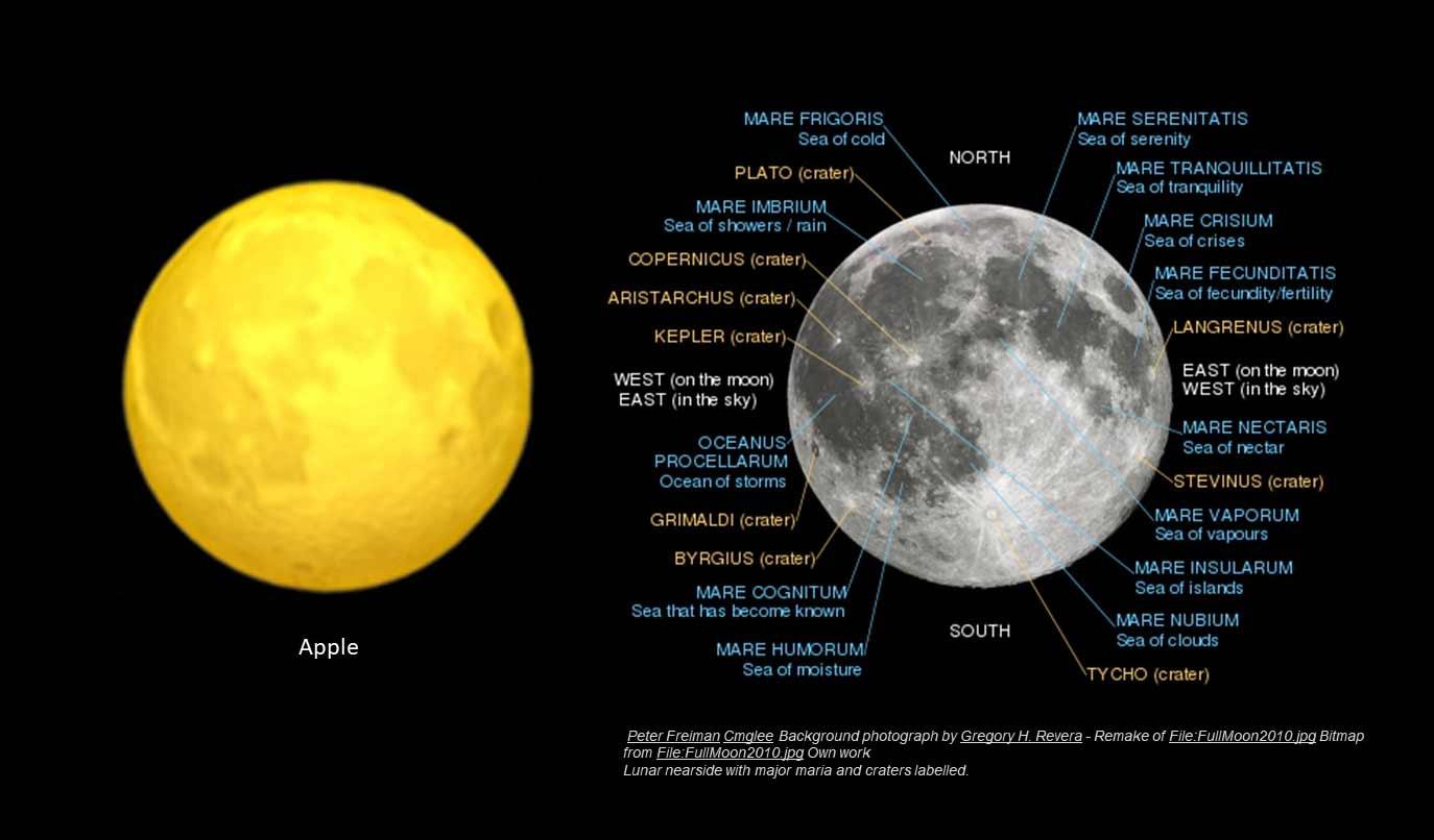 🪐-Analyse: Wie wissenschaftlich korrekt sind die diversen Saturn- und Mond-Emojis? analyse-mond-emojis_01