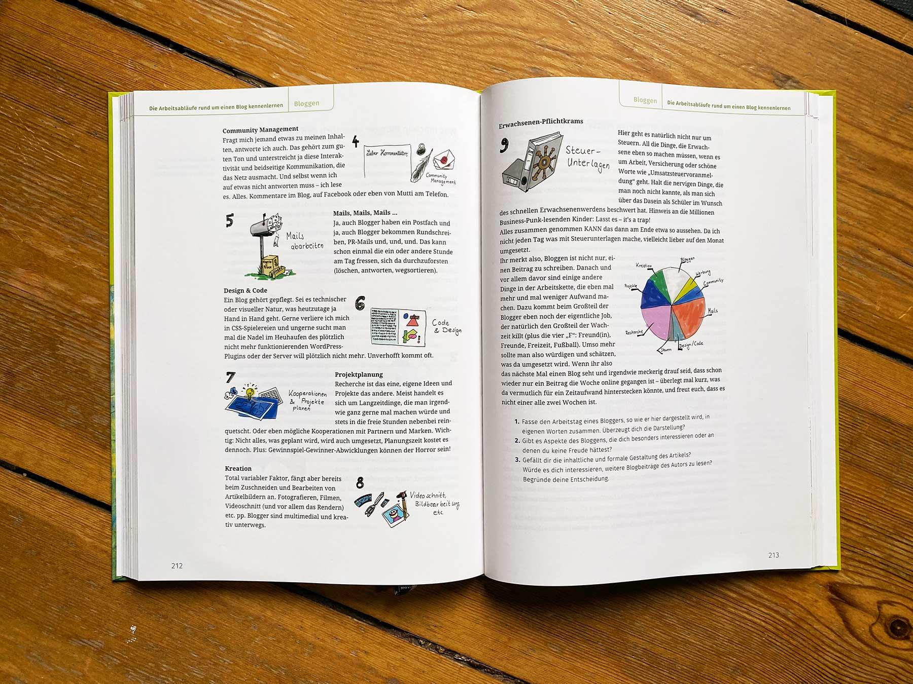 Einer meiner Blogtexte steht jetzt in einem Schulbuch für den Deutschunterricht blogtext-im-schulbuch_03