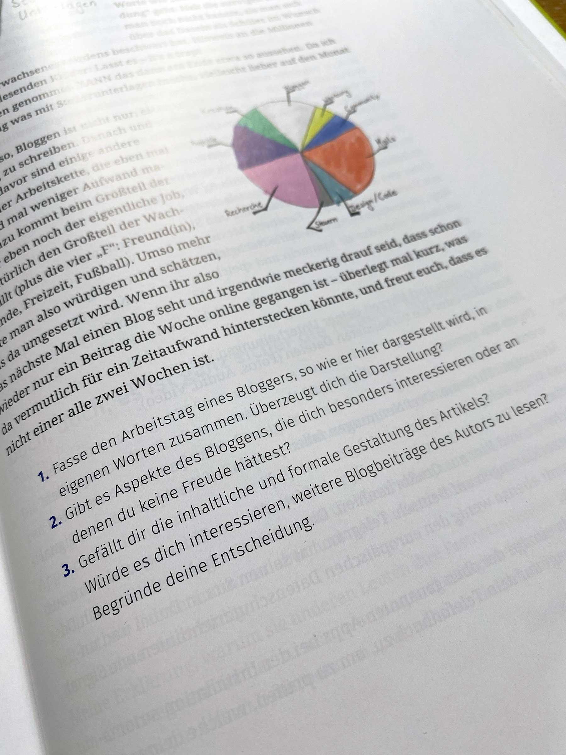 Einer meiner Blogtexte steht jetzt in einem Schulbuch für den Deutschunterricht blogtext-im-schulbuch_04