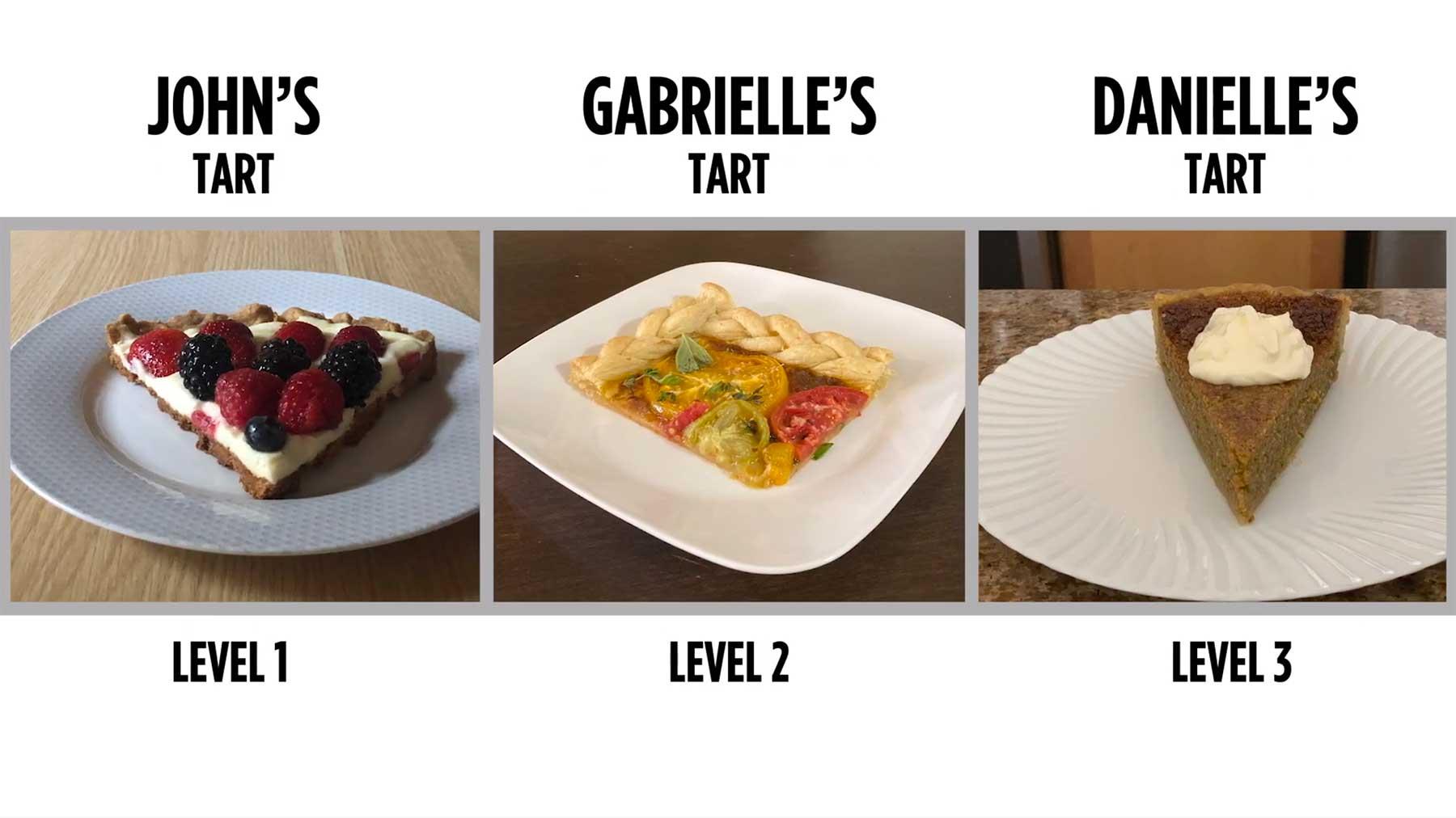 Köche unterschiedlicher Fähigkeitsstufen back Tarts