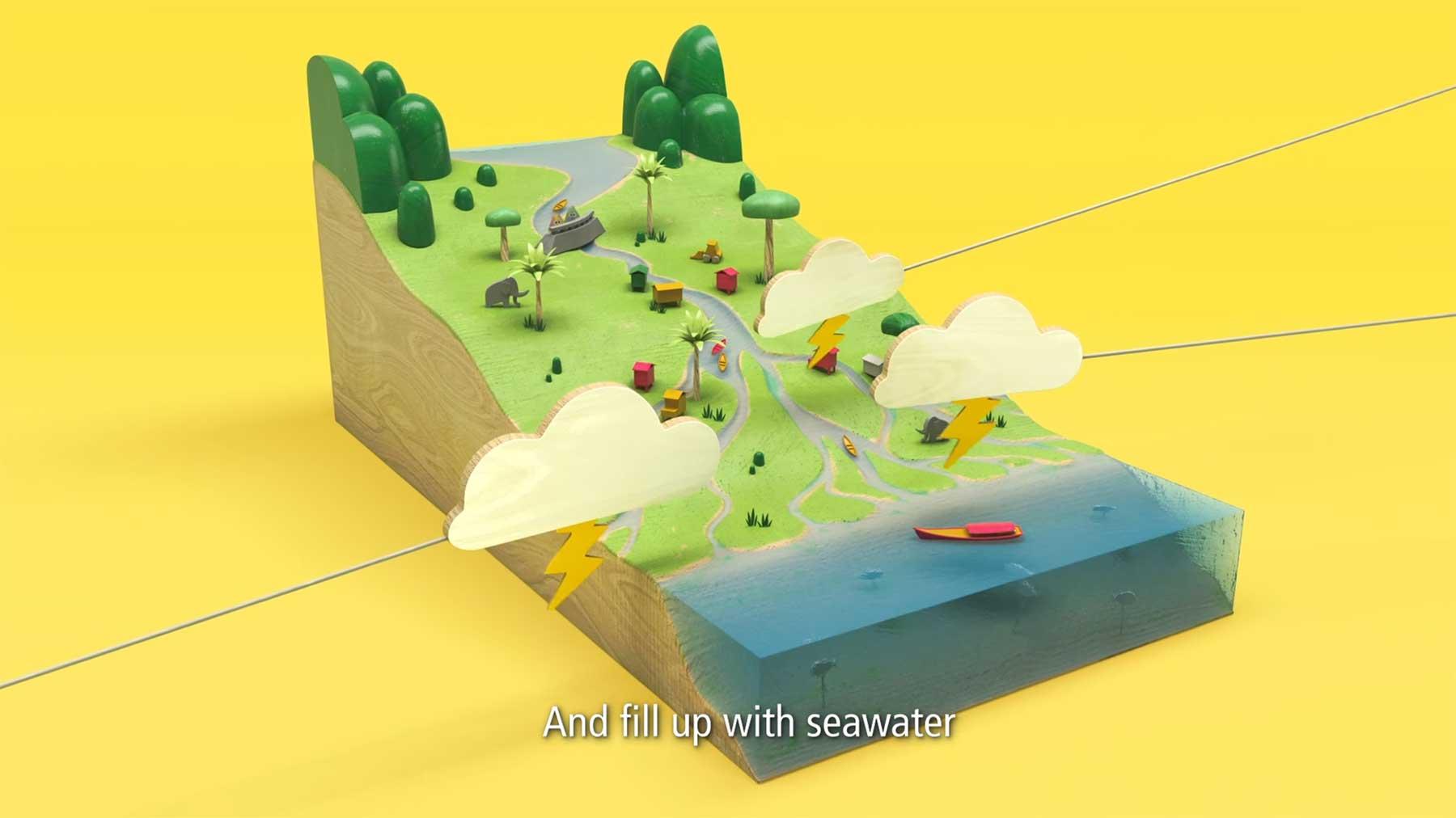 Wundervolle Animation zur geologischen Besonderheit in Myanmar Myanmars-sediment-super-heroes