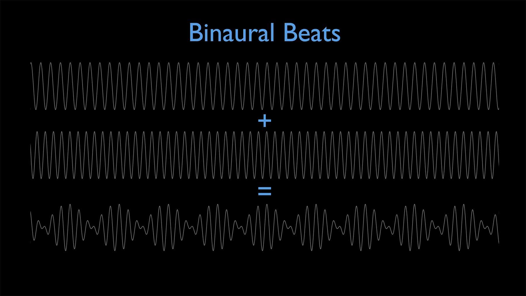 42 akustische Illusionen und Audio-Phänomene audio-illusionen-und-phaenomene