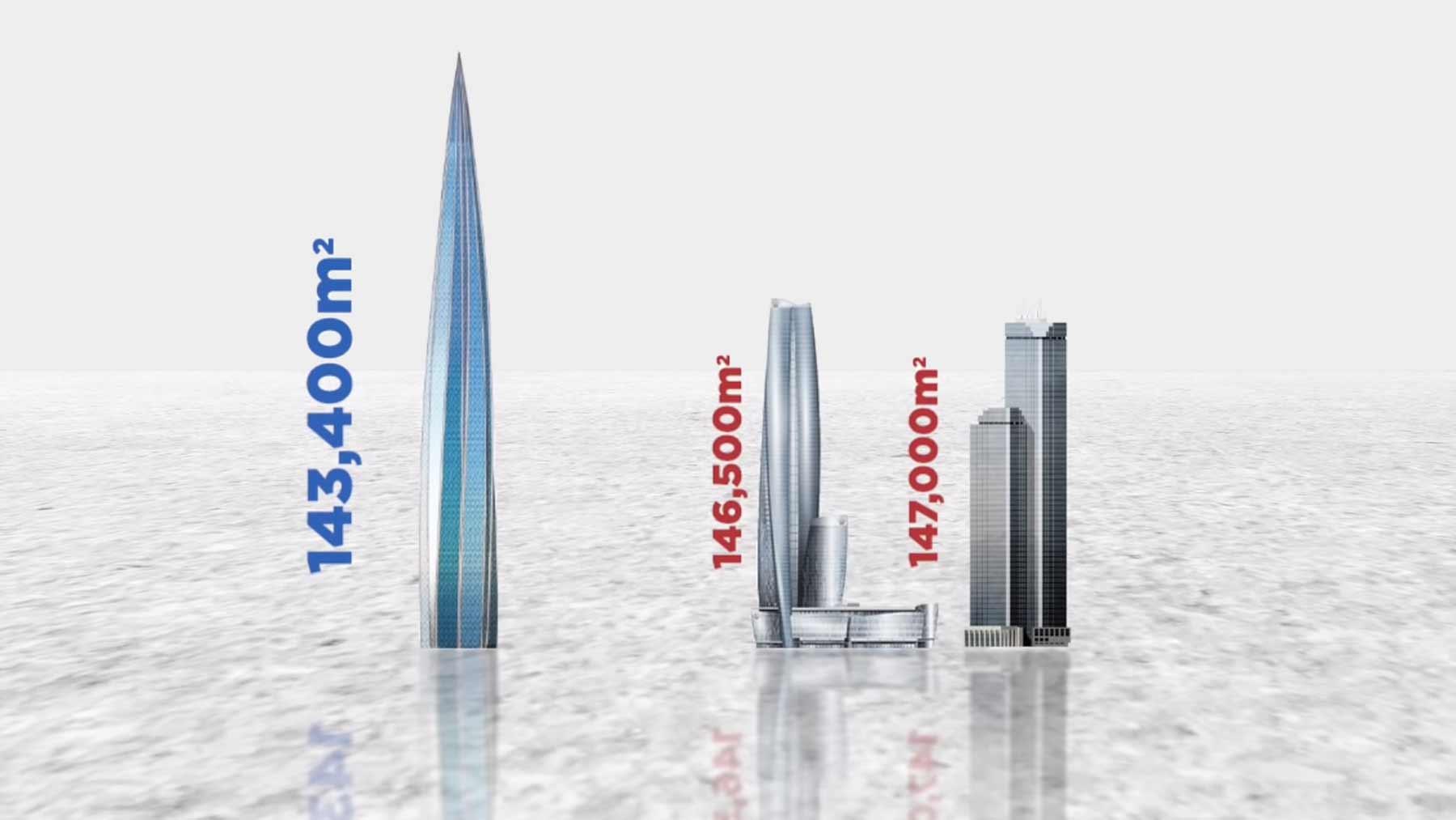 Die größten Gebäude der Welt im Größenvergleich