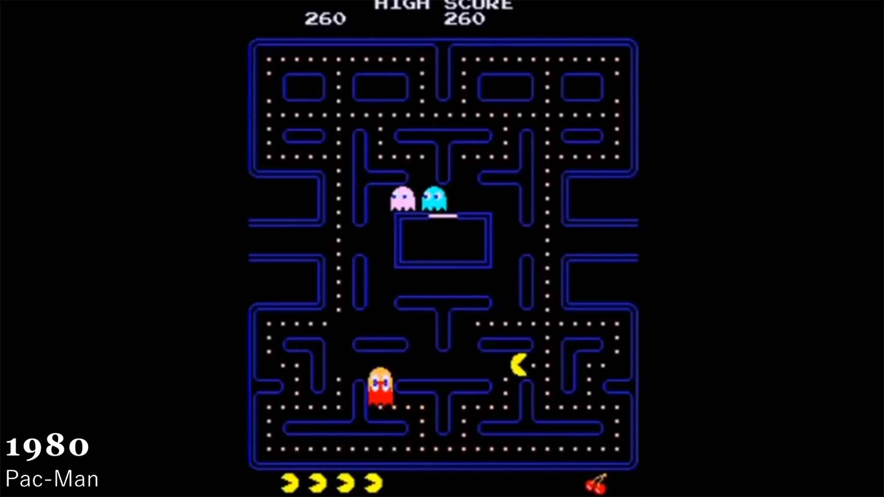 Videospiele des Jahres 1980-2020
